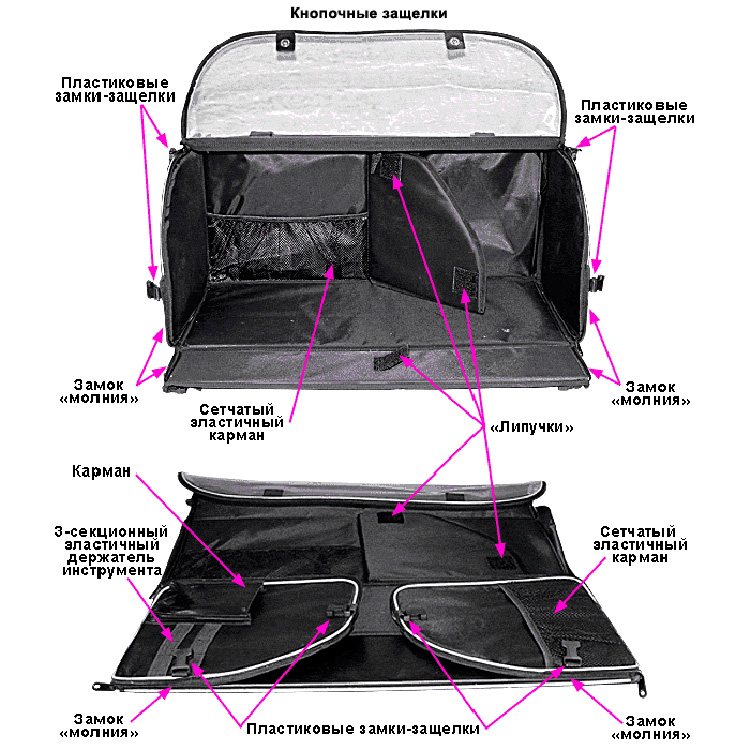 Выкройки карманов в багажник для нивы